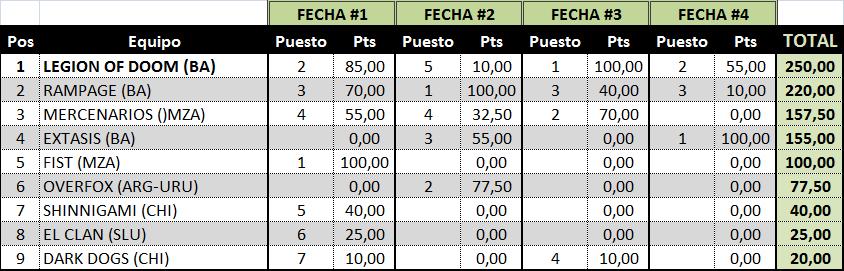posiciones-open-tap2014-final