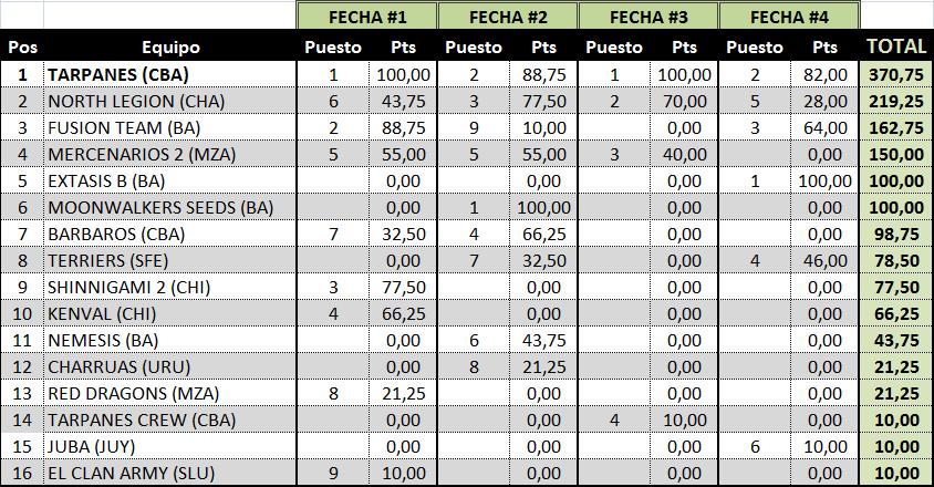 posiciones-promo-tap2014-final
