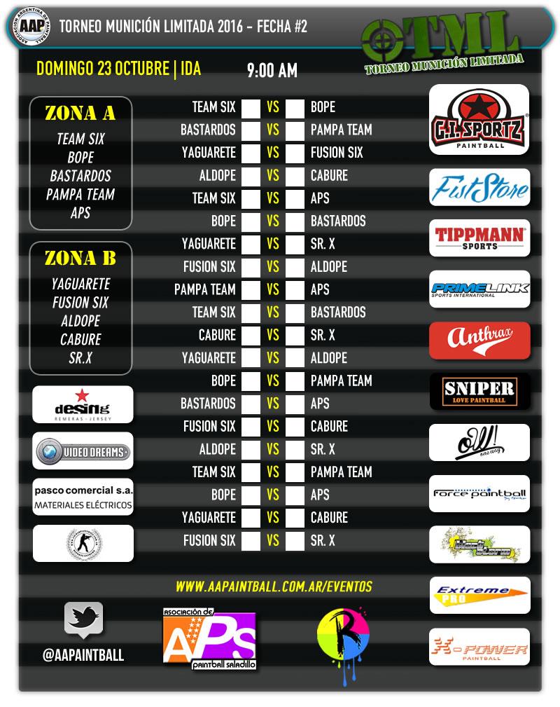 schedule-fecha2-sede-revolution-caba-ida1