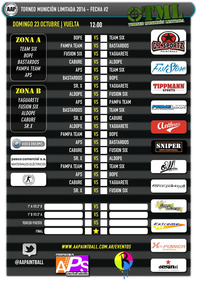 schedule-fecha2-sede-revolution-caba-vuelta2